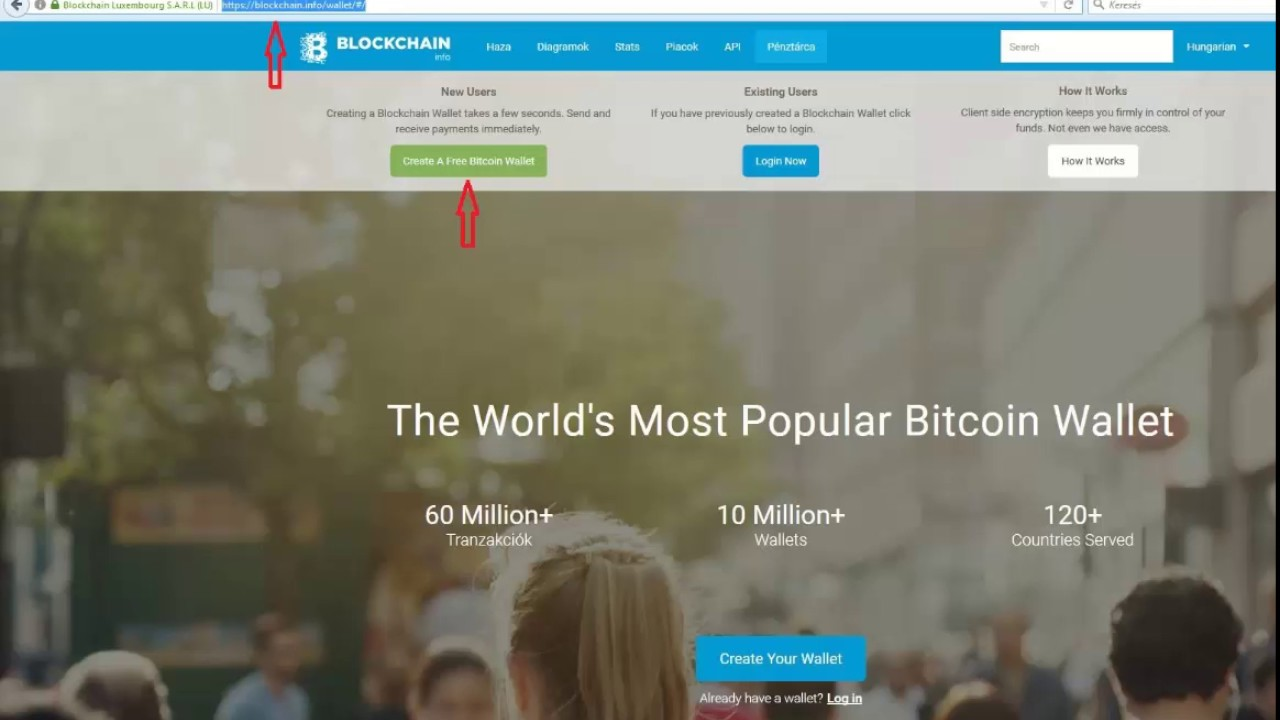 keleti bitcoin