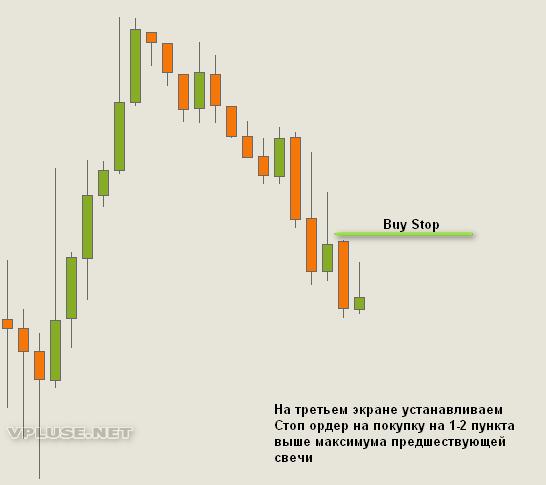 Balek stratégia – példa 4.