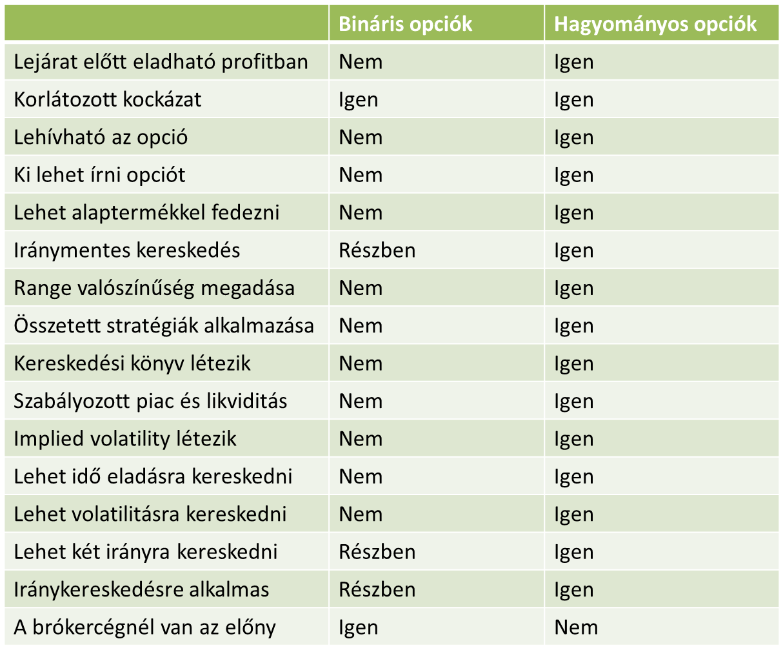 bináris opciók demotivátor)