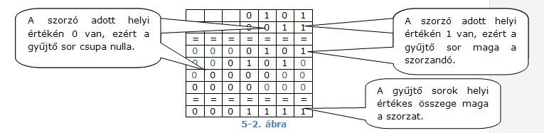 a bináris opciók másolása q optonra kereskedik