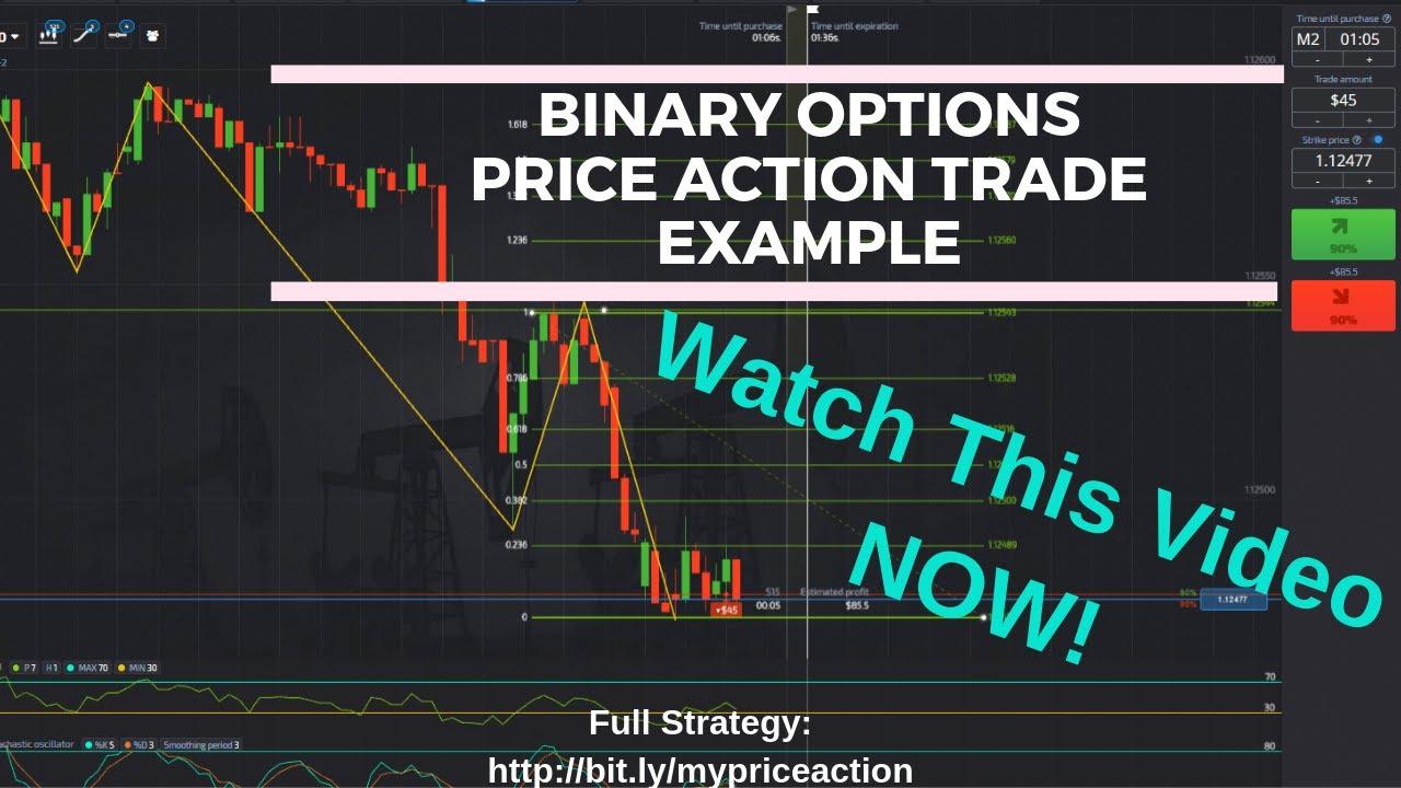 bináris opciók háromszög alakú bináris opciók, ahol a profit származik