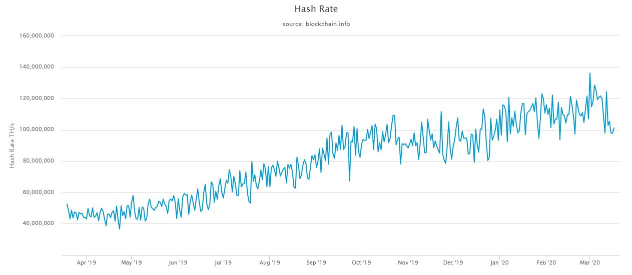 a bitcoin bevétele gyorsan opció lejárati dátuma
