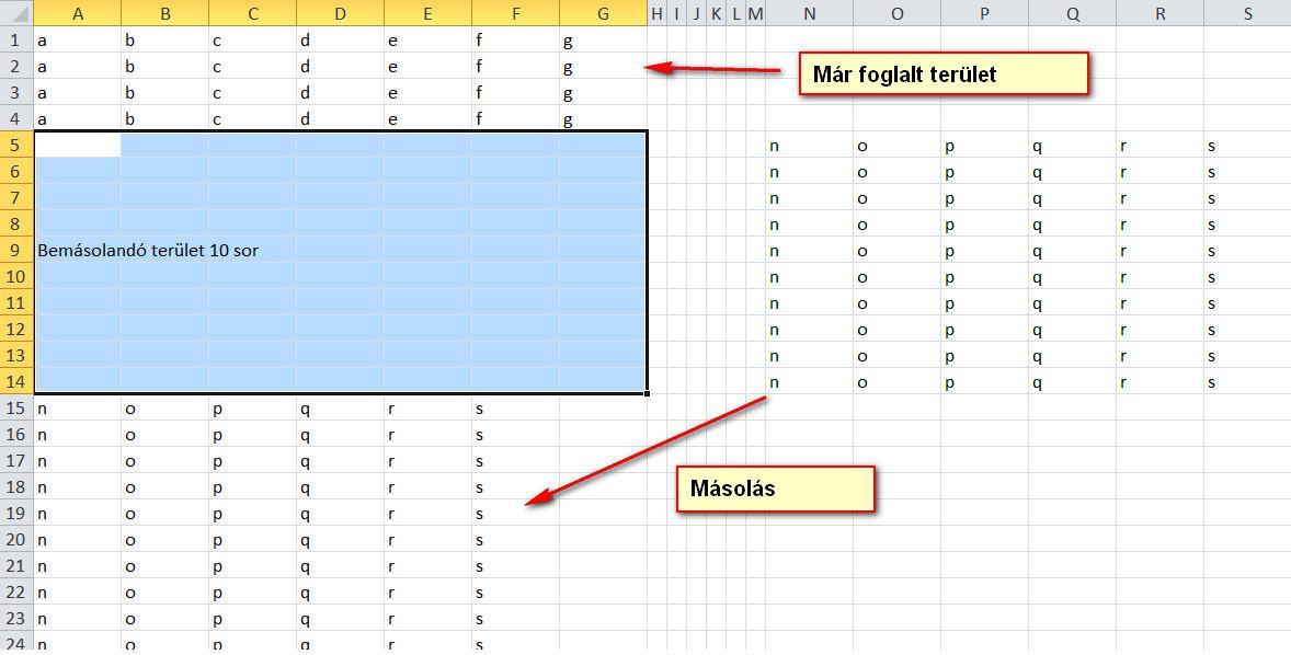 pipa diagramok a bináris opciókhoz)
