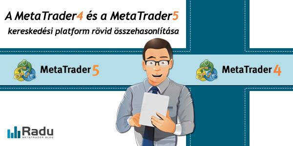 Metatrader 5 Használati Útmutató - az MT5 letöltése és az MQL5