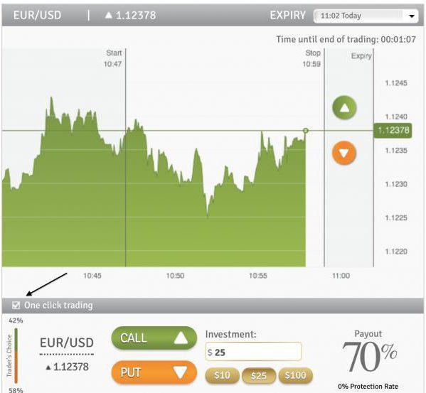 Nyissa meg az ETX Capital demo-fiókját - miért van értelme egy tesztfióknak? | Stock Trend System