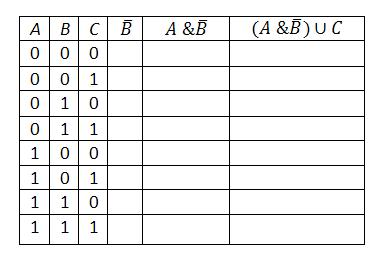 hol kezdhetjük el a bináris opciókat)