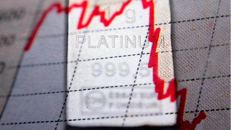 pénzügyi eszközökbe történő befektetés célkitűzései