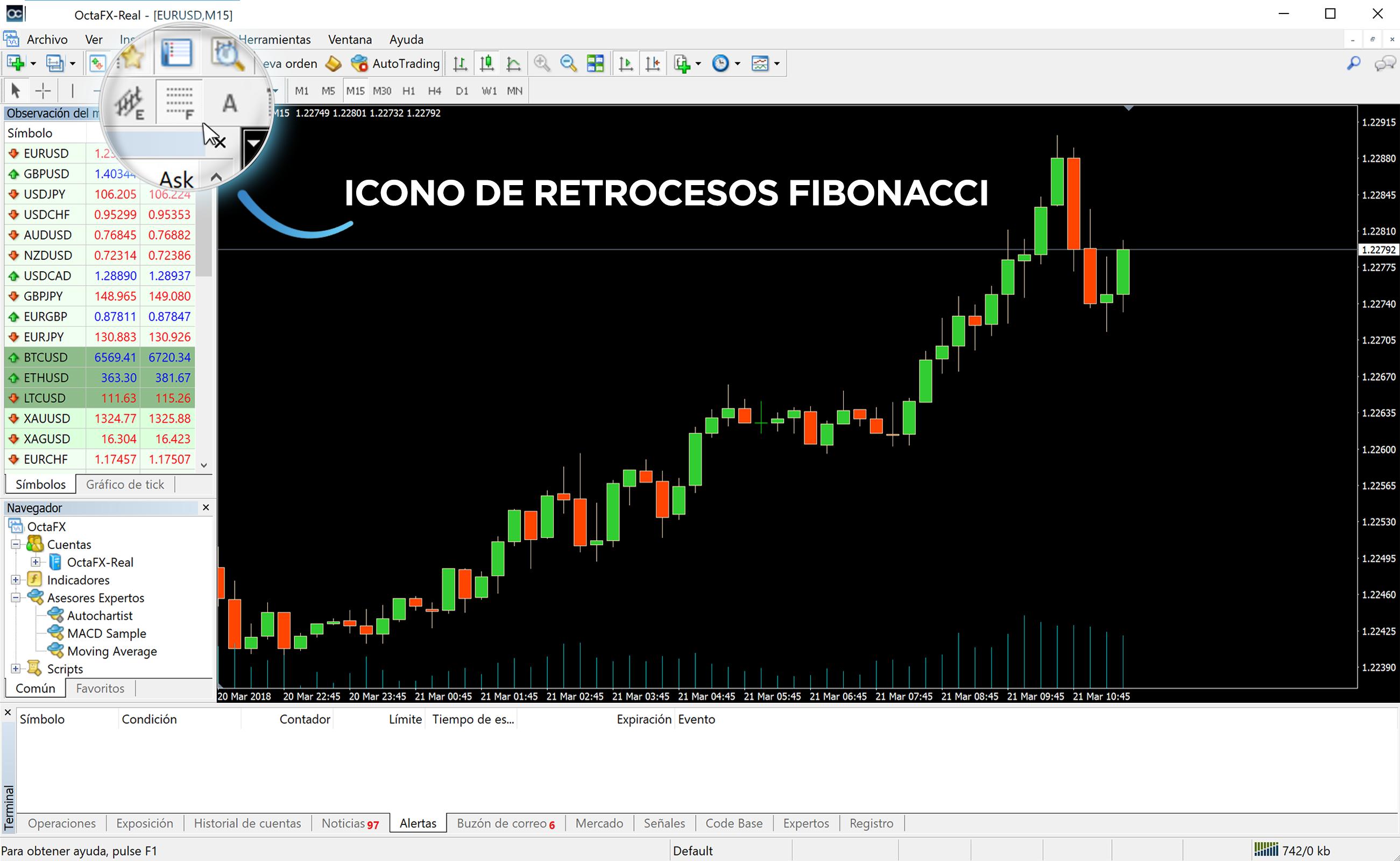 Fibonacci stratégia az opciókhoz)