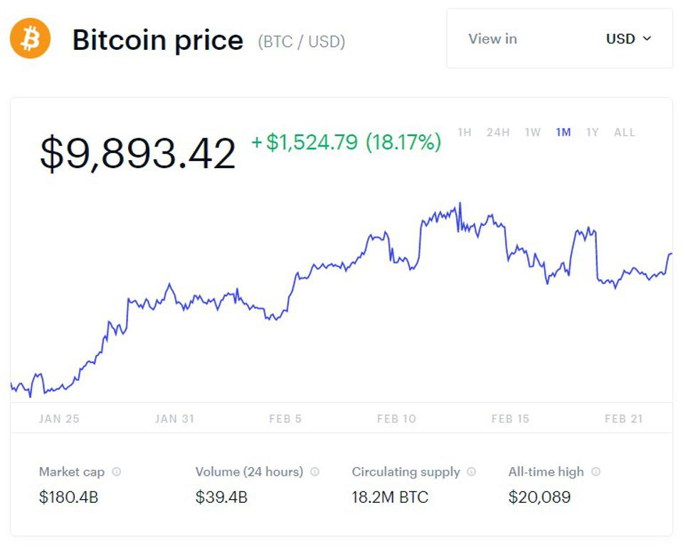 Ethereum exchange rate - kosarsuli.hu