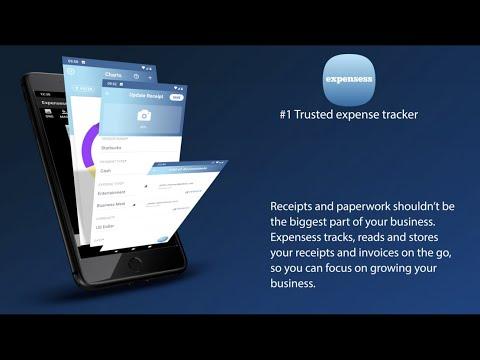 Három webhelytípus, amellyel jó bevételek érhetők el az AdSense szolgáltatásban – Google AdSense