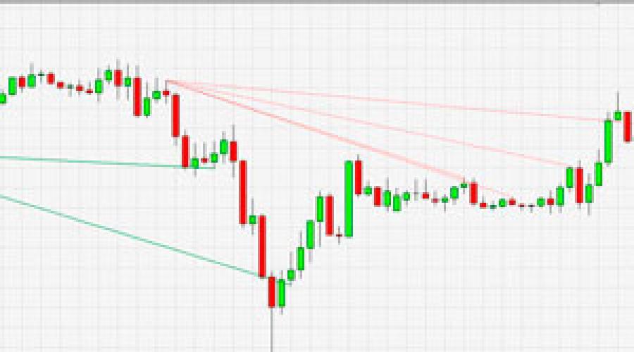 stratégiák 1 perces bináris opciókhoz kereskedési központok feketelistája