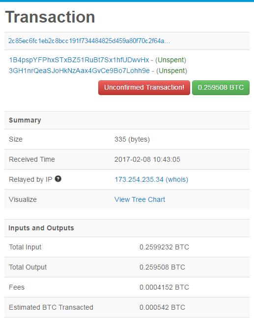 A bitcoin is mélyrepülésbe fogott