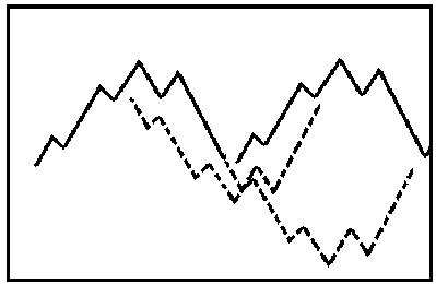fraktálok mutatója bináris opciókhoz)