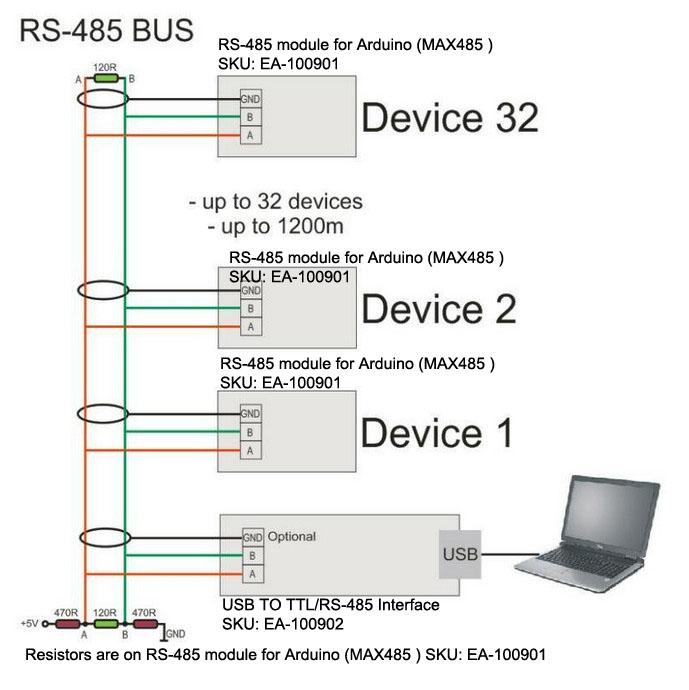 stocastc rs bináris opciók mutatója