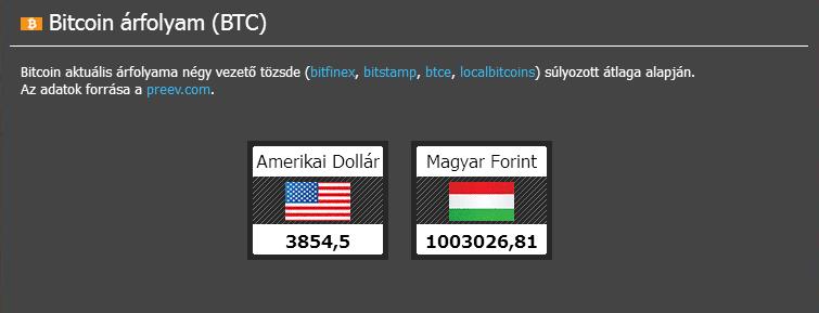 pénzkeresés az interneten átutalásokon)