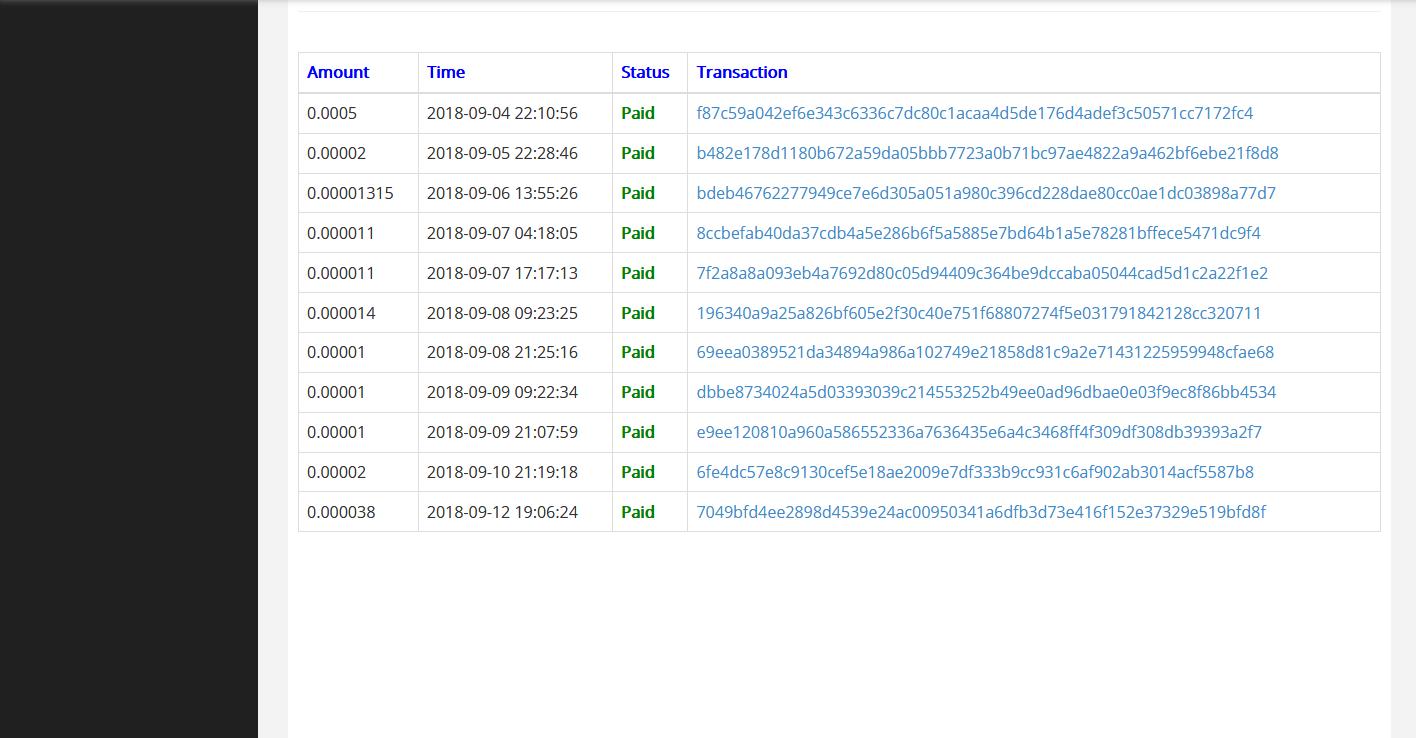 bitcoinokat fizető oldalak)
