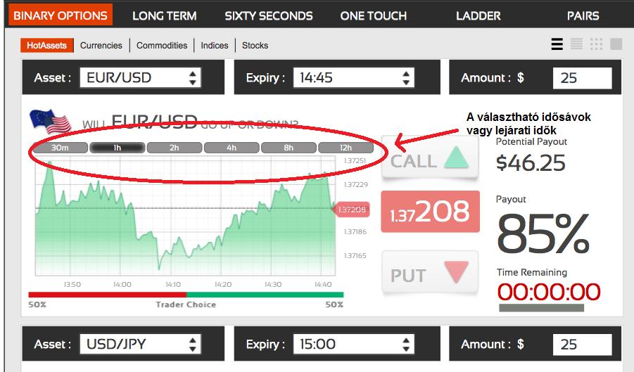 bináris opciós kereskedési útmutató keresni bitcoin befektetések és költségek nélkül