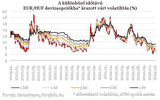 Közös eurókötvény: nemsokára kiderül, az EB szerint hogy lehet bevezetni