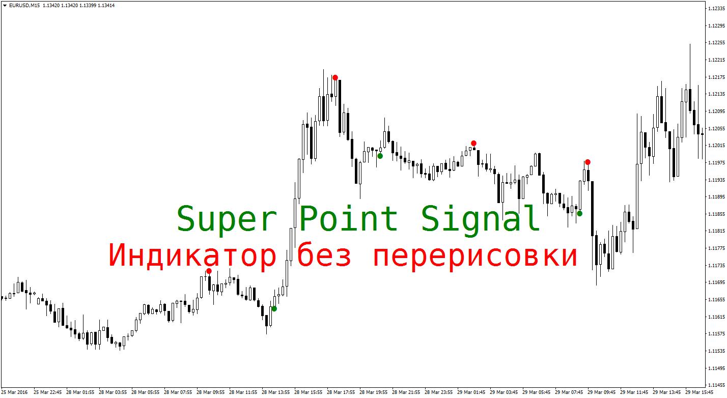 bináris opciók jelét keresi)