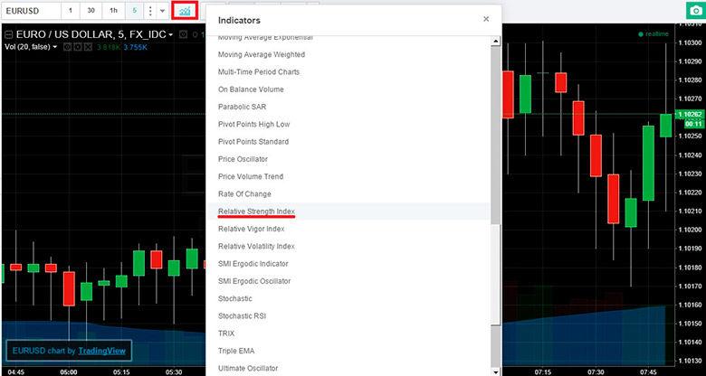 a bináris opciók mutatói kereskedési terminálok kereskedési opciókhoz