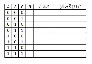 képletek bináris opciókhoz)