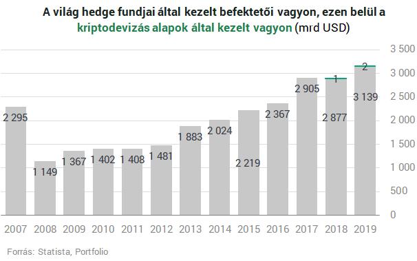 Nem csak a részvényeket ütik, az arany, az ezüst és a Bitcoin árfolyama is esik - kosarsuli.hu