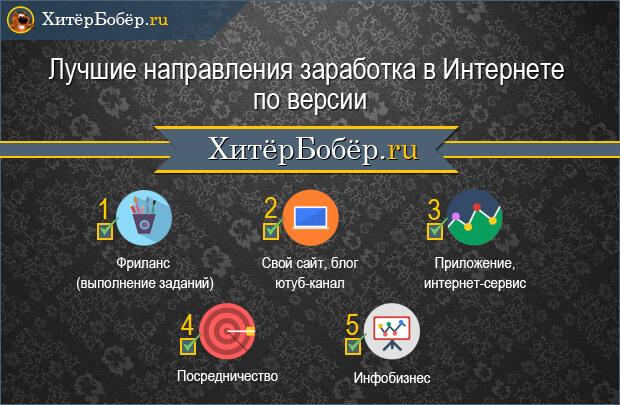 az internetes pénzkeresés csapdája)