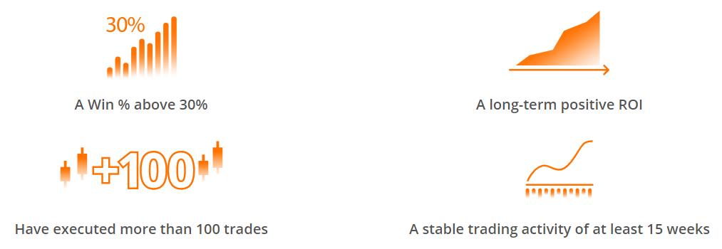 az összes kereskedési központ minősítése