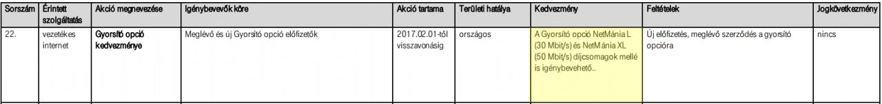 Telekom - Telekom lakossági szolgáltatások