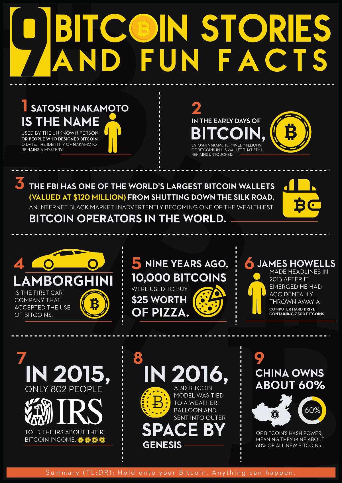 hol tölthetek bitcoint lehet vásárolni bitcoin a tőzsdén