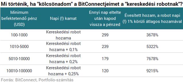 erődök kereskedési robotjai bitcoin hogyan lehet pénzt keresni a tanfolyamon