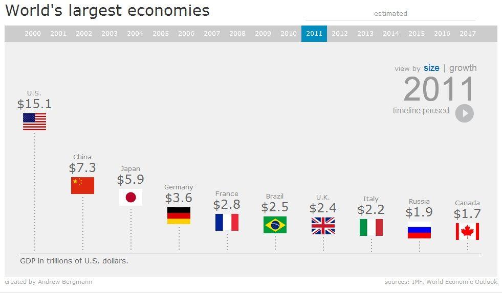 hol lehet jó internetet létrehozni pénz nélkül