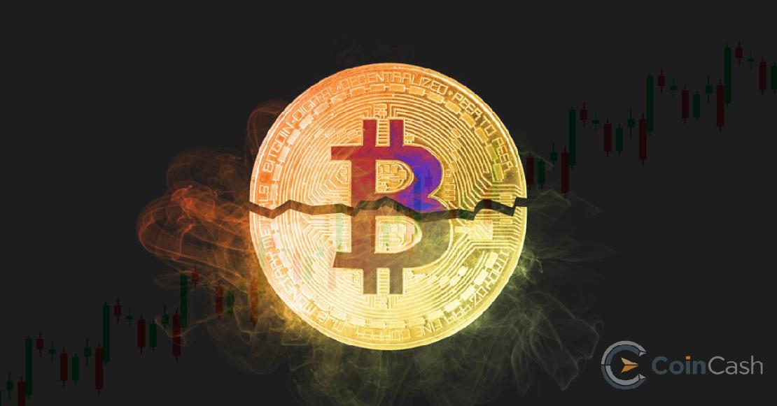 bitcoin korlátozott)