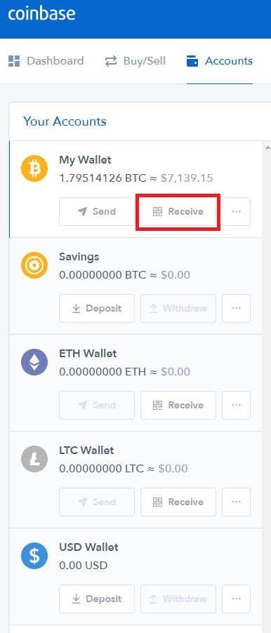 hogy bitcoin címet)