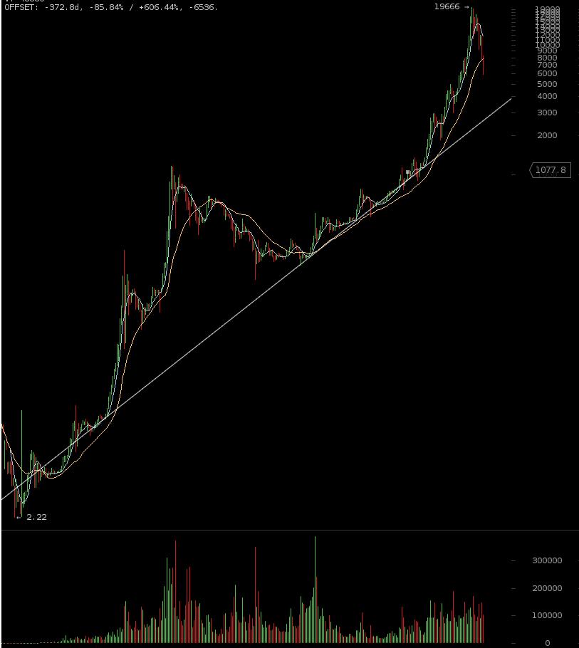 a bitcoinok legálisak