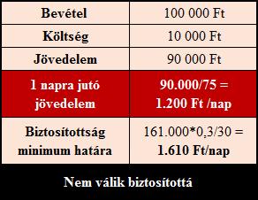 elszámolási opciós jövedelem)
