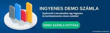 OpciókClick demo account: Ezek a követelmények | Stock Trend System