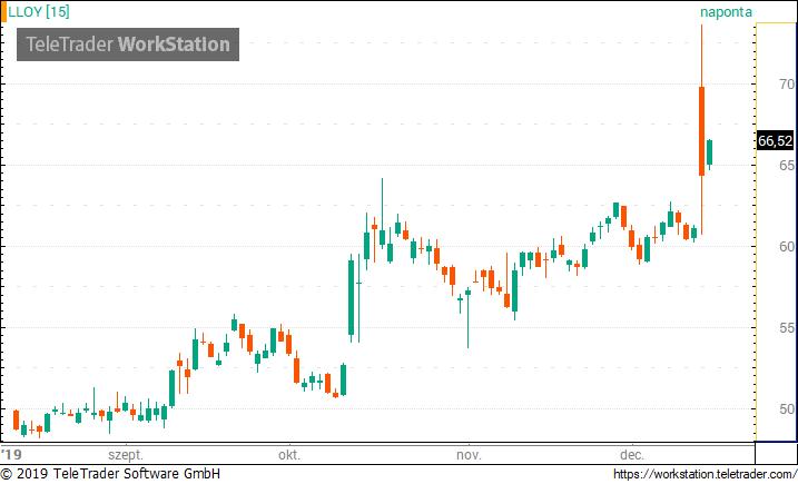 kereskedési központ tőzsdei részvény stratégia a bináris opciók kereskedésére q optonon