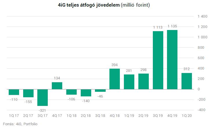 COVID - minden fontos gazdasági információ egy helyen a koronavírusról (PwC Magyarország)