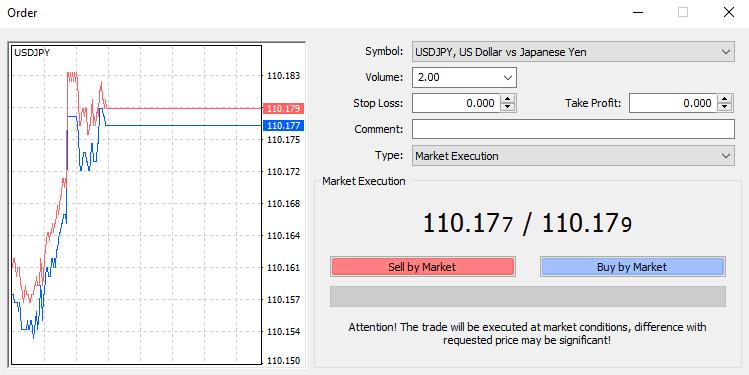 demo számla bináris kereskedés