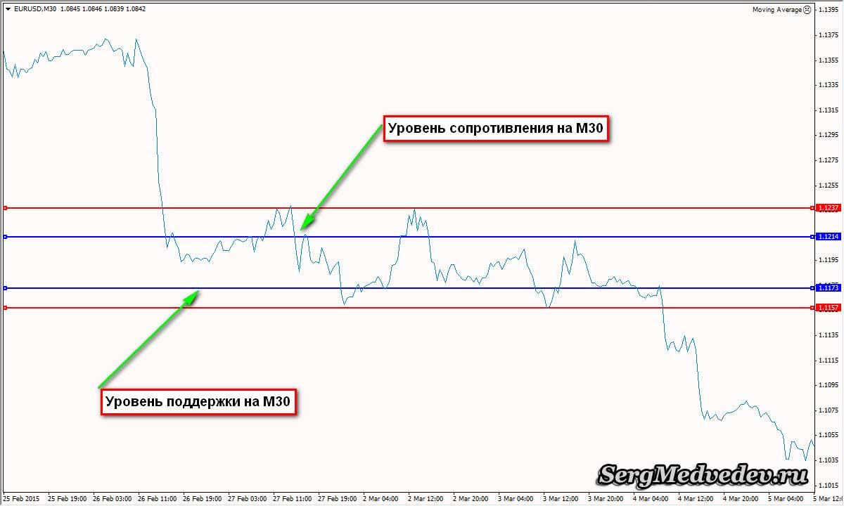 opciós stratégiák 60 másodpercig bináris opciók görögök
