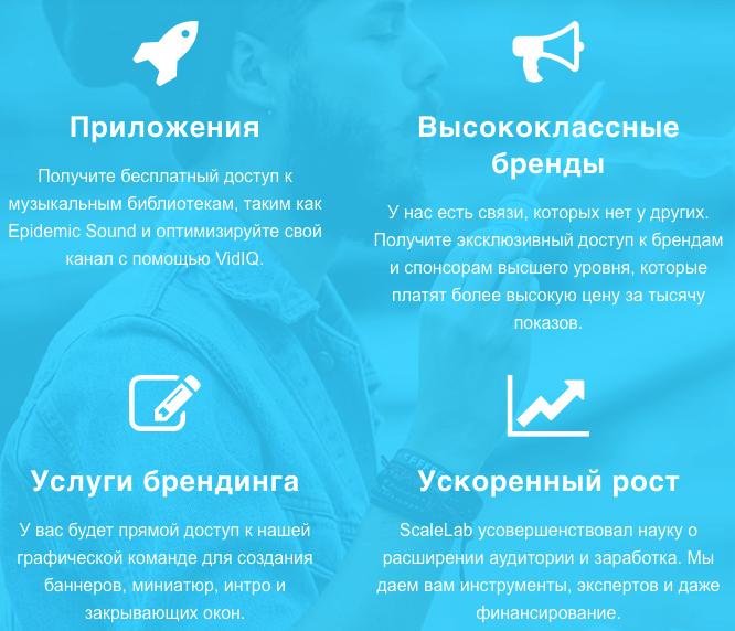társult program bevételei az interneten)