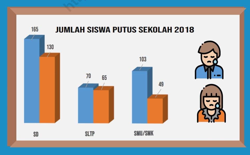 Leveringen - 204203-2020