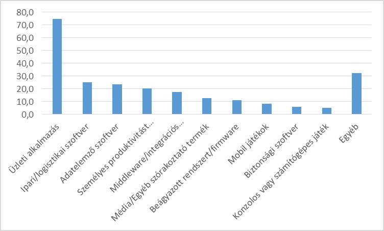 az opciók költségét meghatározó tényezők pénzt keresni az otthoni internetes forgalomban