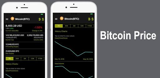 helyi bitcoin változik)