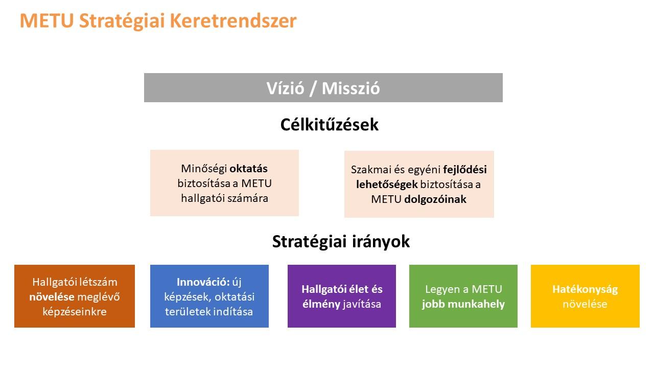 Wekerle-terv, a Kárpát-medencei gazdasági övezet stratégiai programja