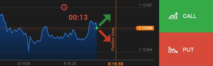 7 ok, amiért a legtöbb új Forex Traders Fail.