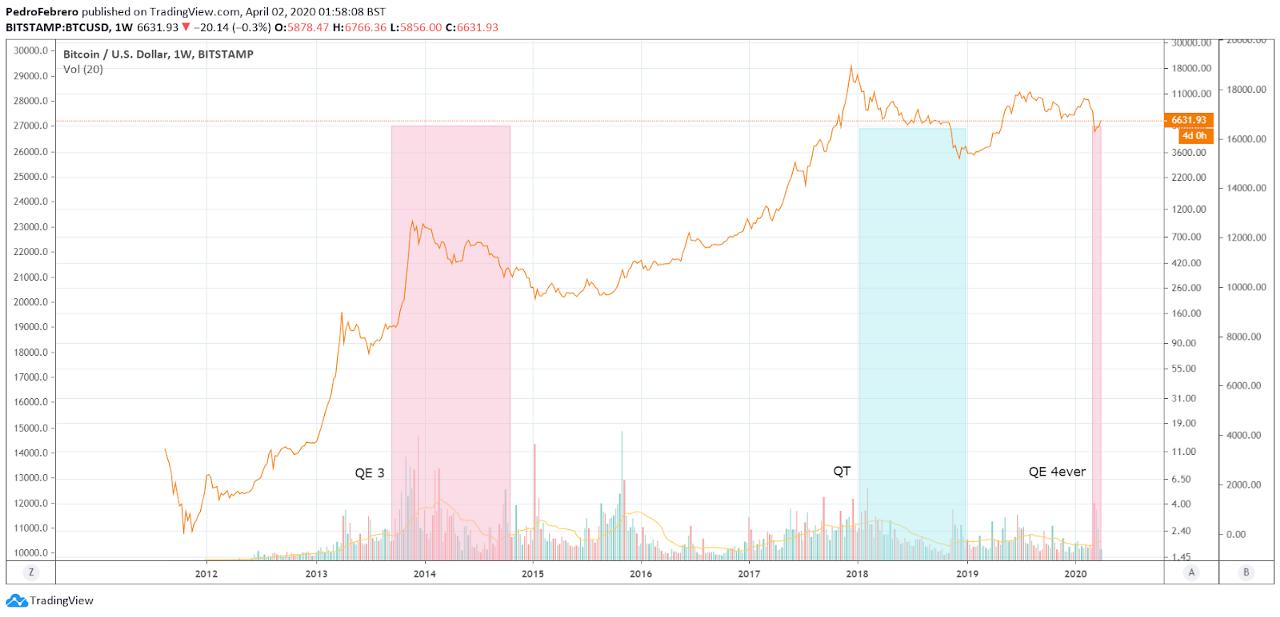 előrejelzés a bitcoin árfolyamáról a mai diagramra a tanár keresete az interneten keresztül