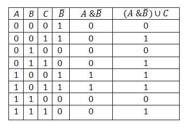 bináris opciók tól és ig