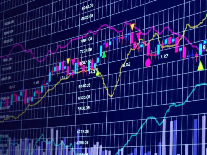 piaci kereskedési jelek új csatorna, hogyan lehet pénzt keresni